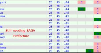 saga edit